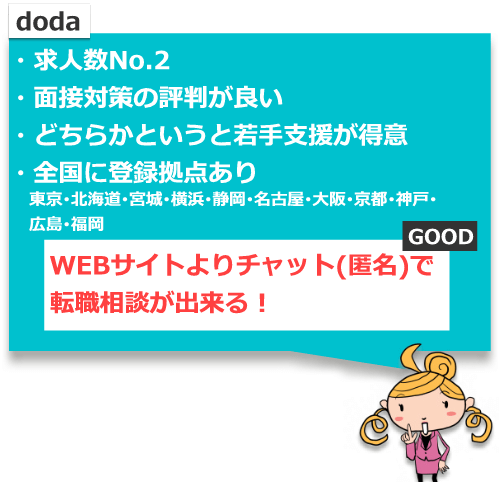 dodaは匿名でチャット相談出来るサービスが良い